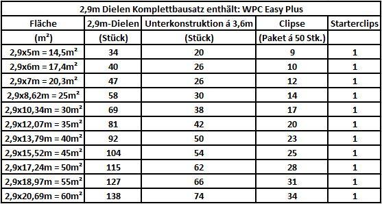 wpc_easy_plus_29