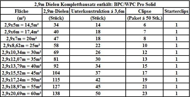 BPC-Pro-Solid-2-9-m-Kalkulationstabelle